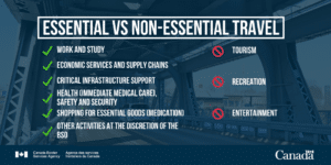 Essential versus non-essential travel from the Government of Canada